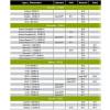 X-Grip Mousse EH2 140/80-18 #3